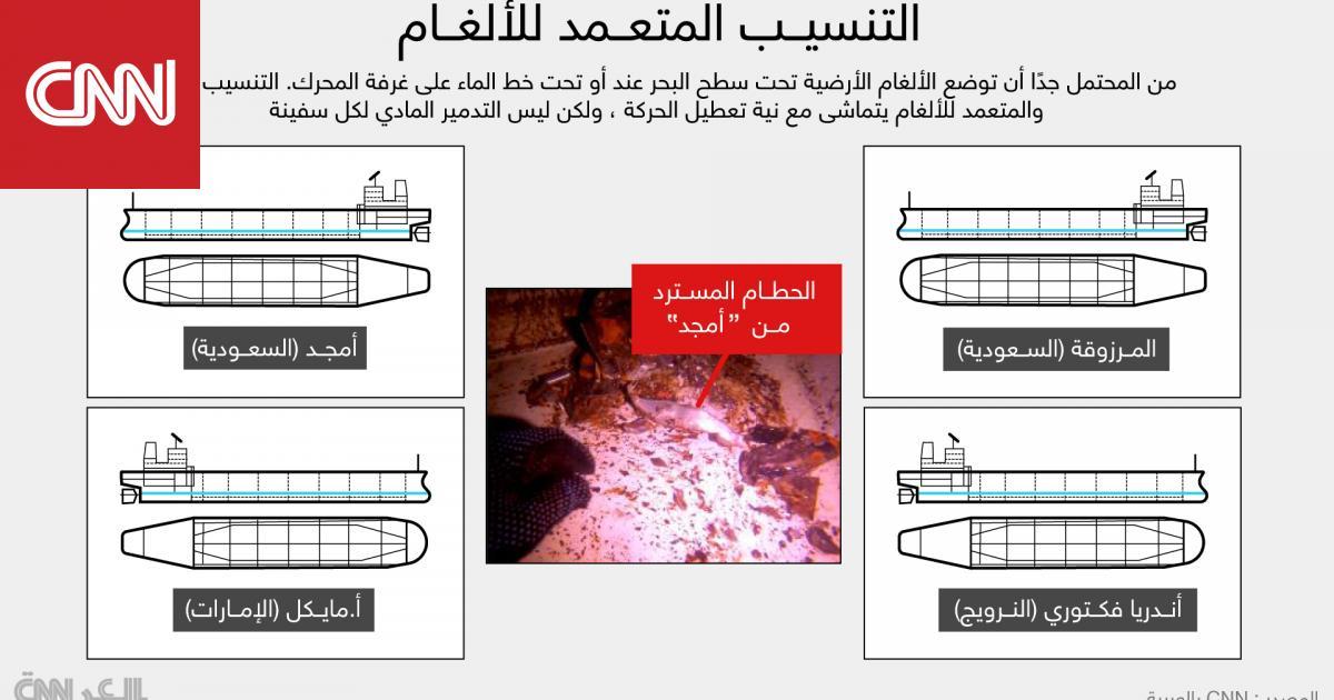 شريحة بتحقيقات السعودية والإمارات والنرويج عن هجوم الفجيرة
